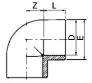ABS-Elbow-90-Diagram
