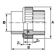 ABS-union-Diagram