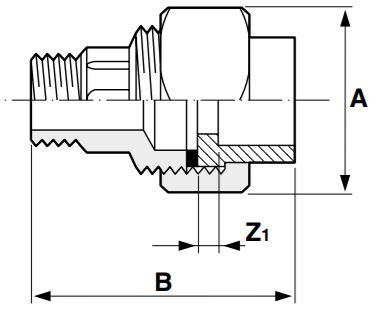 AirLine-Composite-Union-Diagram