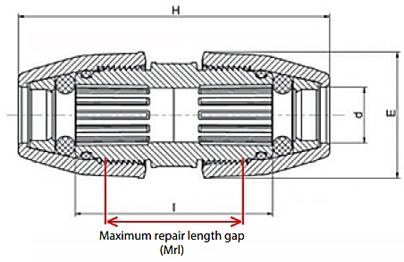 slip-coupling-diagram